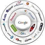 search engine around the world