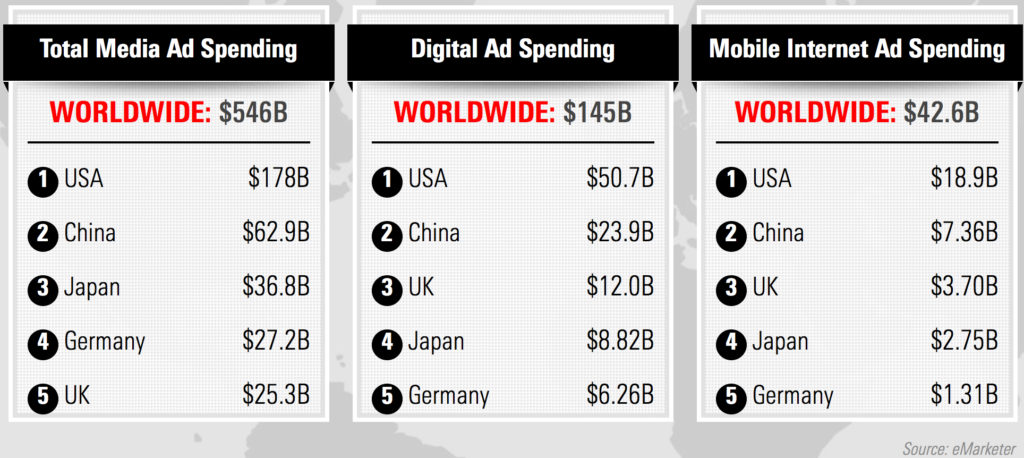 japan digital marketing spend and mobile spend 2014