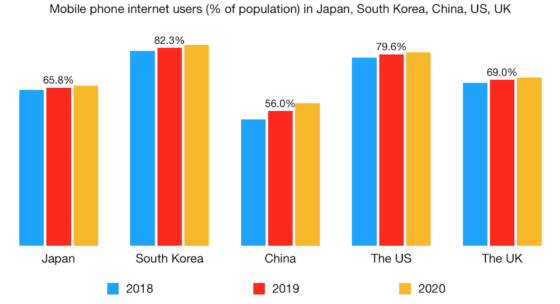 japan digital marketing landscape featured image jan 2019