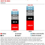 china luxury market key facts and trend featured image