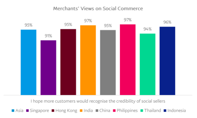 social commerce as legitimate business